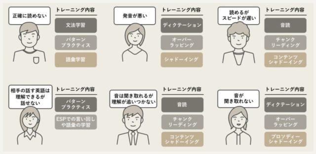 ENGLISH COMPANYトレーニング
